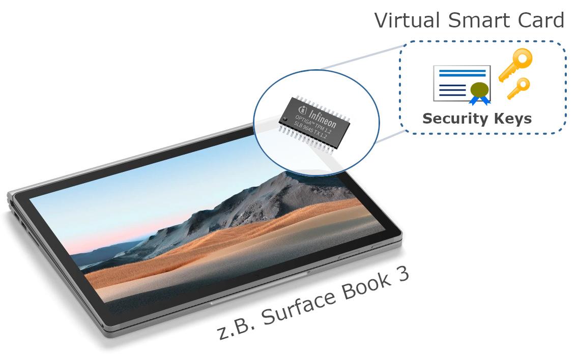 Virtual Smartcard am Microsoft Surface Book 3